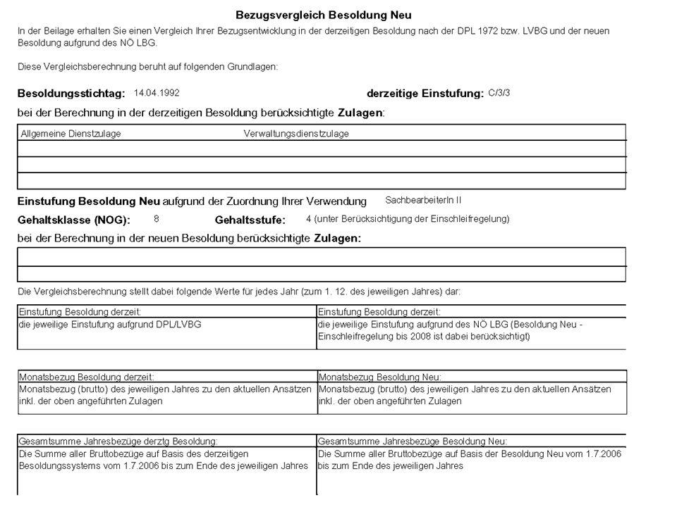 AMT DER NÖ LANDESREGIERUNG Abteilung Personalangelegenheiten Mai 2008 Information Besoldung Neu in NÖ Folie 17 Dienstrecht bei Option: Erholungsurlaub Die Höhe des Urlaubsanspruches richtet sich nach dem Lebensalter –bis 43.
