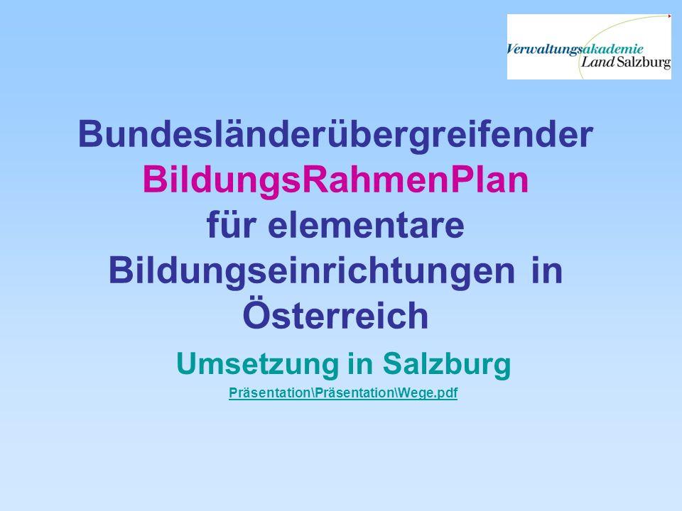 Bundesländerübergreifender BildungsRahmenPlan für elementare Bildungseinrichtungen in Österreich Umsetzung in Salzburg Präsentation\Präsentation\Wege.