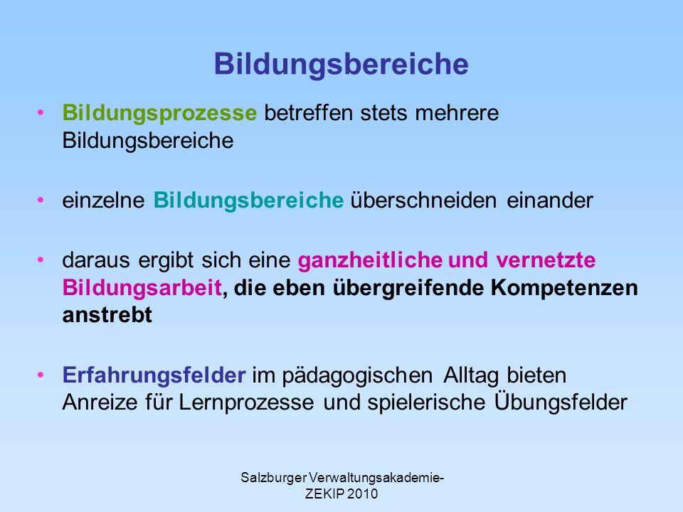 Salzburger Verwaltungsakademie- ZEKIP 2010 Bildungsbereiche Bildungsprozesse betreffen stets mehrere Bildungsbereiche einzelne Bildungsbereiche übersc