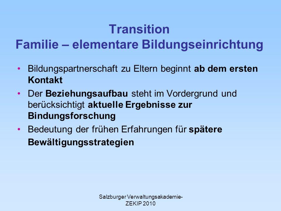 Salzburger Verwaltungsakademie- ZEKIP 2010 Transition Familie – elementare Bildungseinrichtung Bildungspartnerschaft zu Eltern beginnt ab dem ersten K