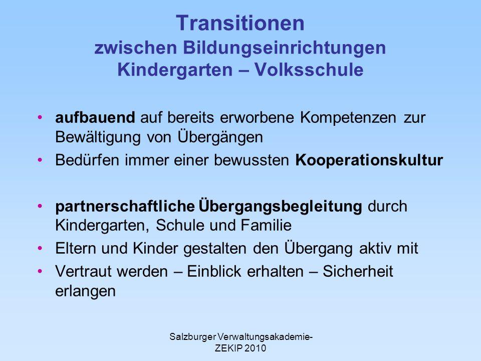 Salzburger Verwaltungsakademie- ZEKIP 2010 Transitionen zwischen Bildungseinrichtungen Kindergarten – Volksschule aufbauend auf bereits erworbene Komp