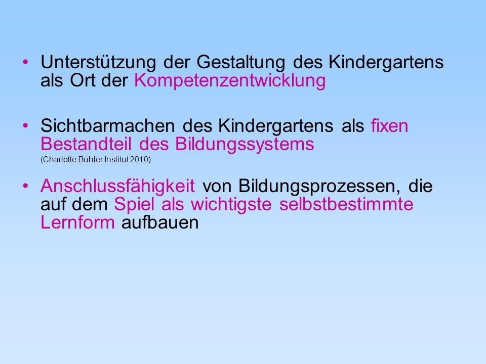 Unterstützung der Gestaltung des Kindergartens als Ort der Kompetenzentwicklung Sichtbarmachen des Kindergartens als fixen Bestandteil des Bildungssys