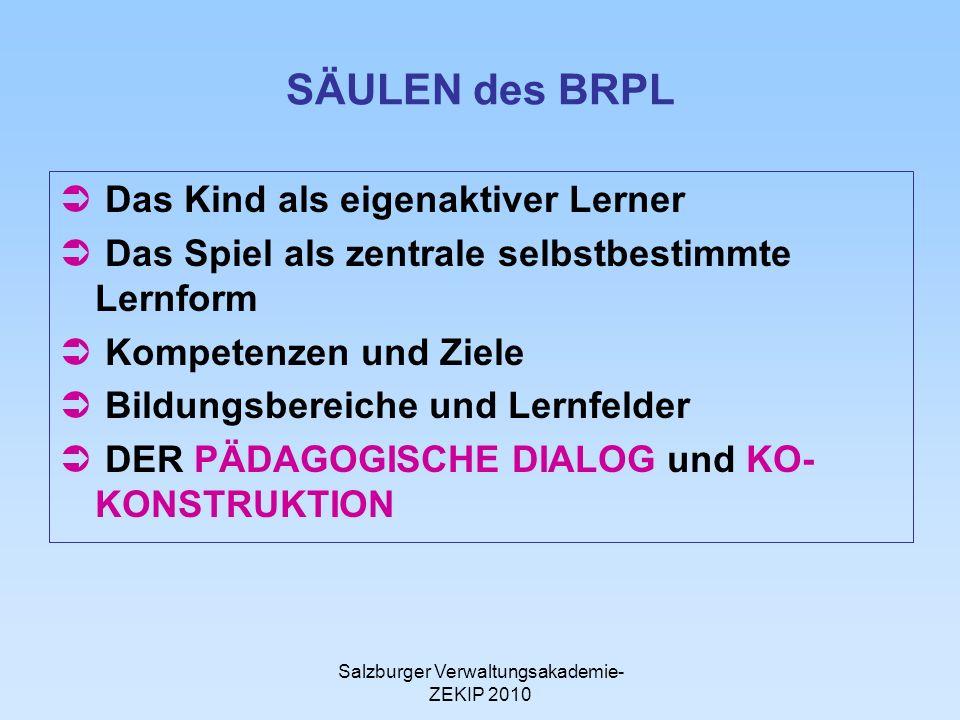 Salzburger Verwaltungsakademie- ZEKIP 2010 SÄULEN des BRPL Das Kind als eigenaktiver Lerner Das Spiel als zentrale selbstbestimmte Lernform Kompetenze