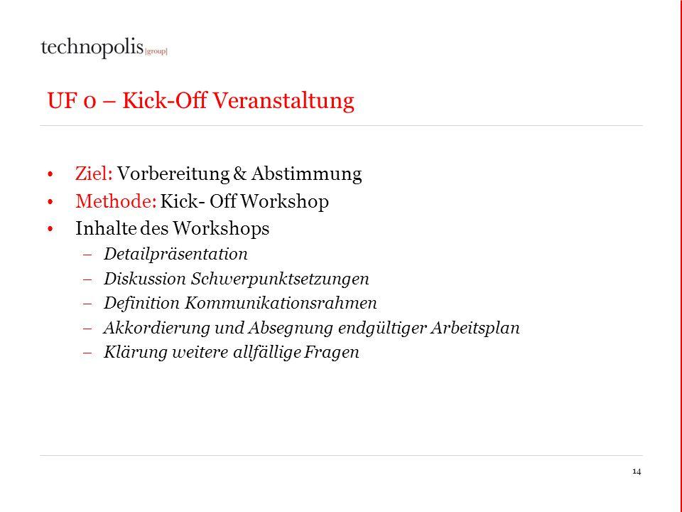 UF 0 – Kick-Off Veranstaltung Ziel: Vorbereitung & Abstimmung Methode: Kick- Off Workshop Inhalte des Workshops Detailpräsentation Diskussion Schwerpu
