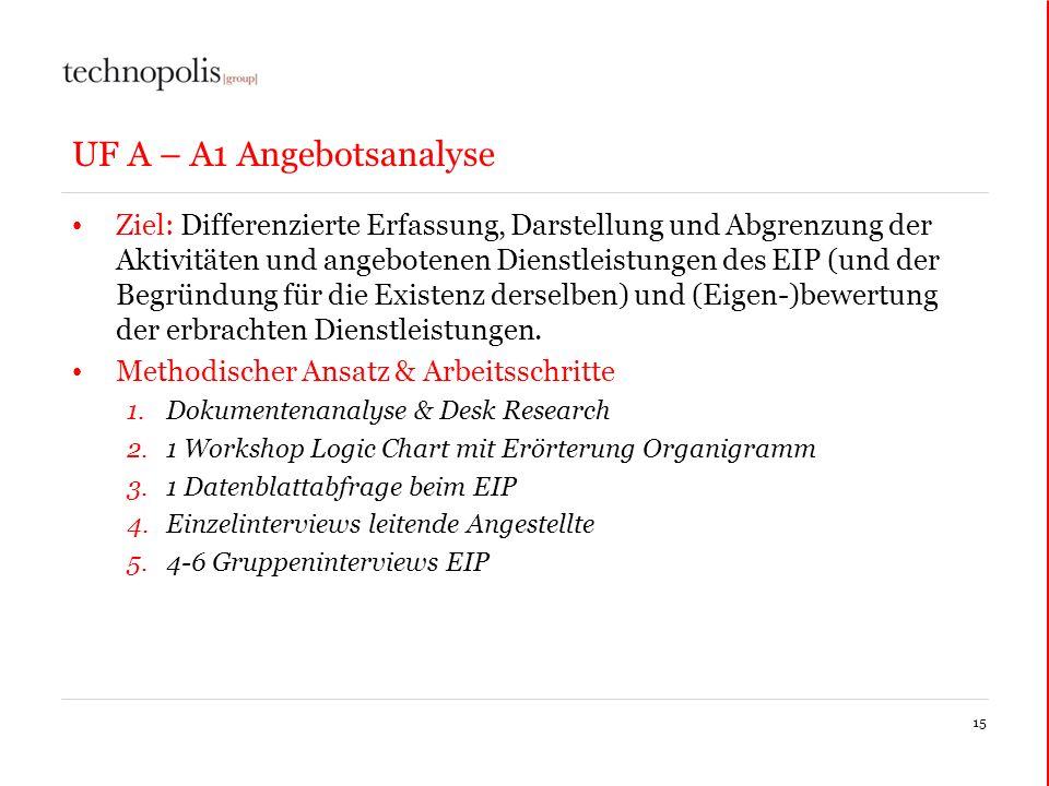 UF A – A1 Angebotsanalyse Ziel: Differenzierte Erfassung, Darstellung und Abgrenzung der Aktivitäten und angebotenen Dienstleistungen des EIP (und der