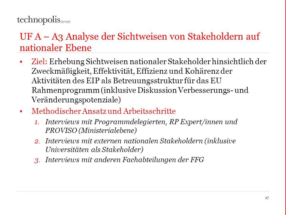 UF A – A3 Analyse der Sichtweisen von Stakeholdern auf nationaler Ebene Ziel: Erhebung Sichtweisen nationaler Stakeholder hinsichtlich der Zweckmäßigk