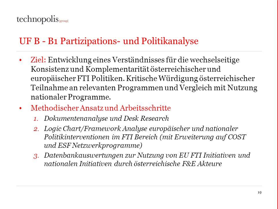 UF B - B1 Partizipations- und Politikanalyse Ziel: Entwicklung eines Verständnisses für die wechselseitige Konsistenz und Komplementarität österreichi