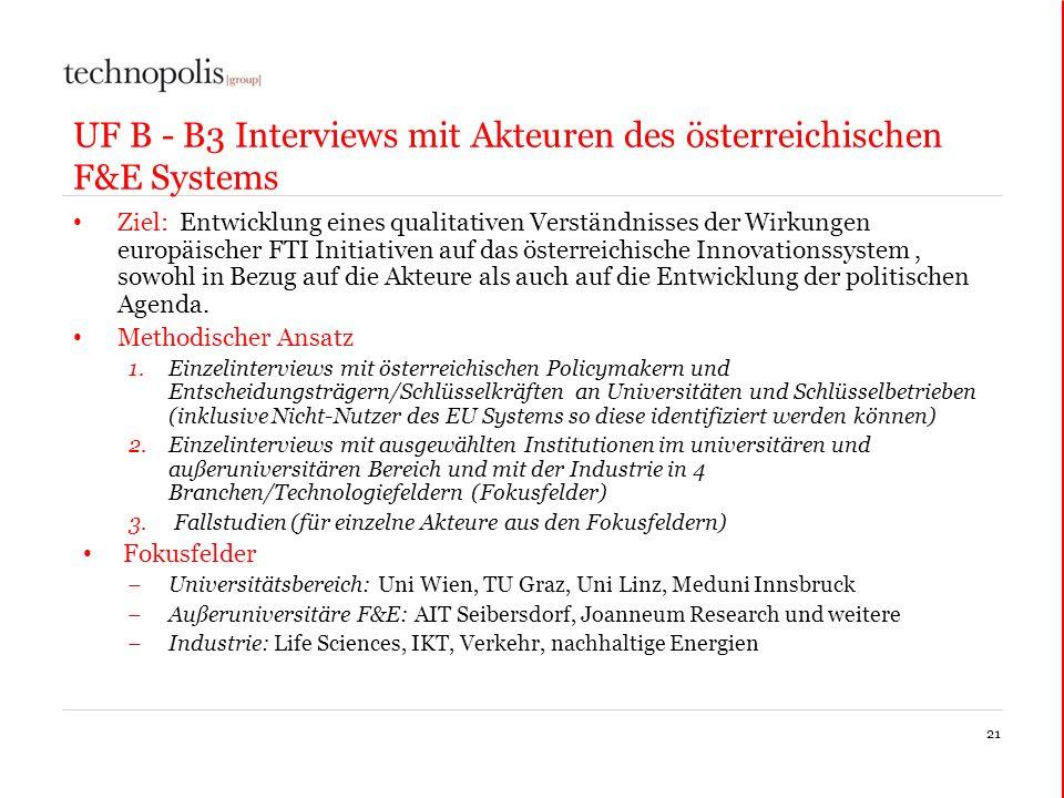 UF B - B3 Interviews mit Akteuren des österreichischen F&E Systems Ziel: Entwicklung eines qualitativen Verständnisses der Wirkungen europäischer FTI