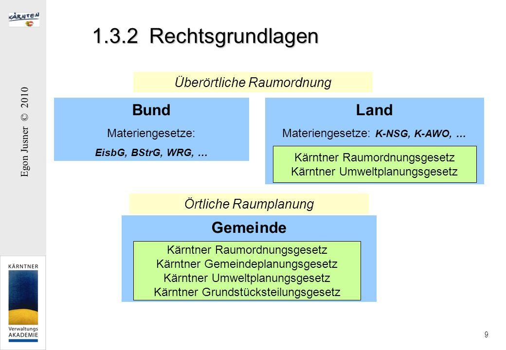 Egon Jusner © 2010 9 1.3.2 Rechtsgrundlagen Überörtliche Raumordnung Örtliche Raumplanung Bund Materiengesetze: EisbG, BStrG, WRG, … Land Materiengese