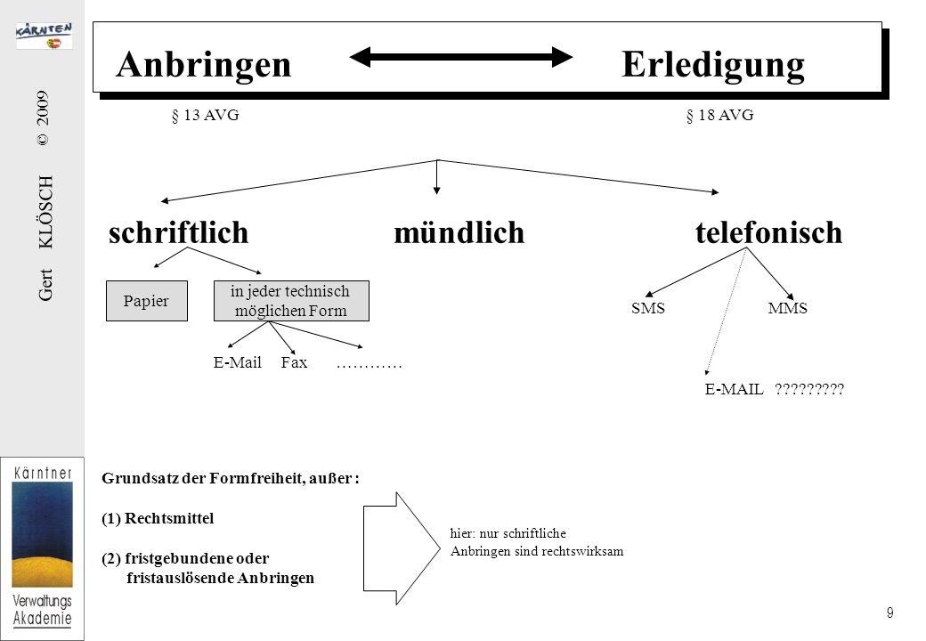 Gert KLÖSCH © 2009 9 AnbringenErledigung schriftlich mündlich telefonisch Grundsatz der Formfreiheit, außer : (1) Rechtsmittel (2) fristgebundene oder