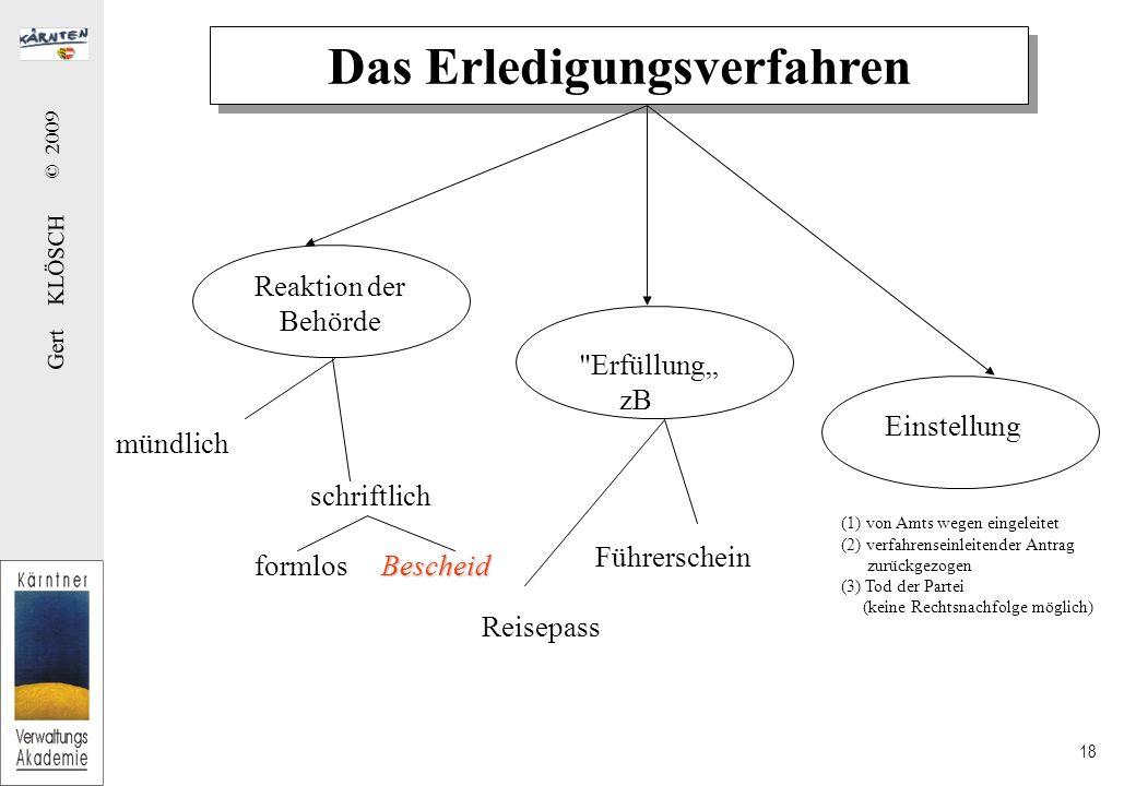 Gert KLÖSCH © 2009 18 Reaktion der Behörde mündlich schriftlich Bescheid formlos Bescheid