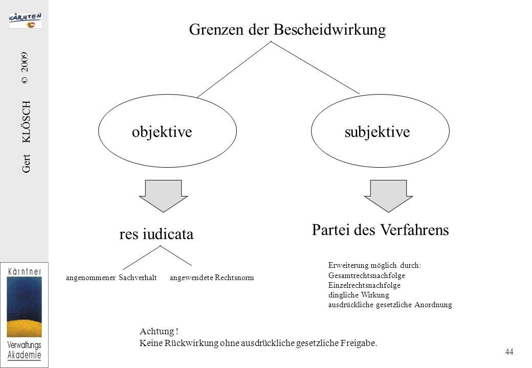 Gert KLÖSCH © 2009 44 Grenzen der Bescheidwirkung objektivesubjektive res iudicata angenommener Sachverhalt angewendete Rechtsnorm Partei des Verfahre