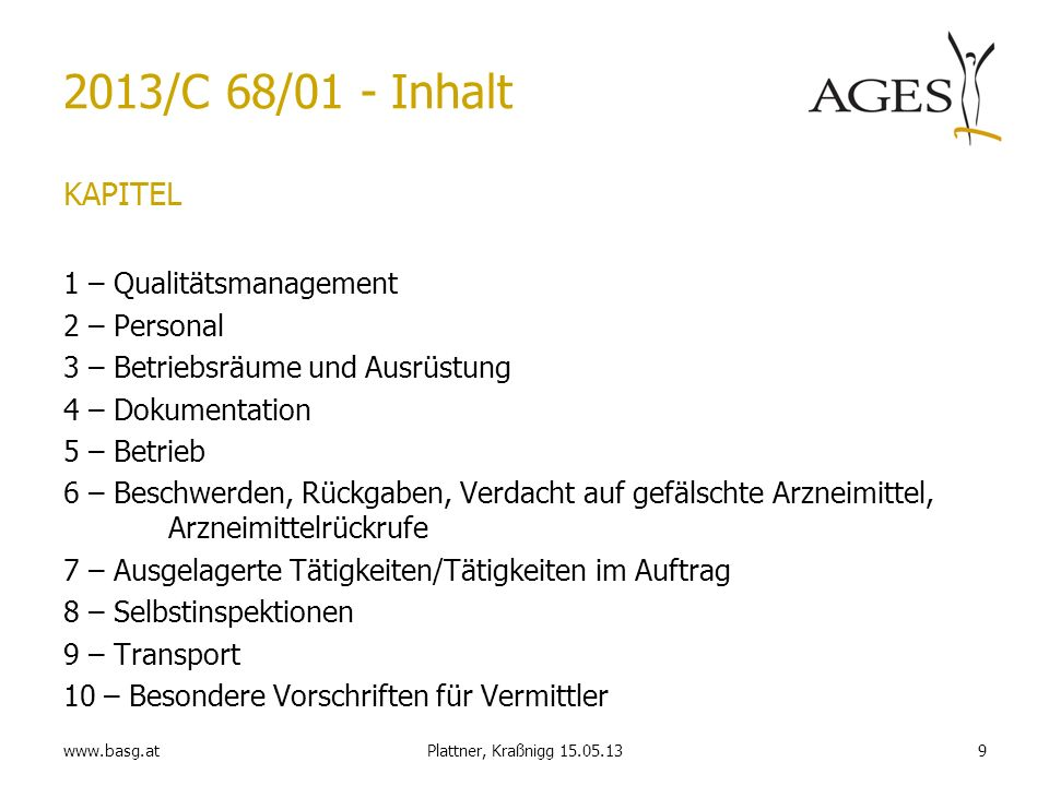 www.basg.at9Plattner, Kraßnigg 15.05.13 2013/C 68/01 - Inhalt KAPITEL 1 – Qualitätsmanagement 2 – Personal 3 – Betriebsräume und Ausrüstung 4 – Dokume