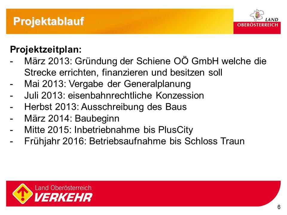 6 Projektablauf Projektzeitplan: -März 2013: Gründung der Schiene OÖ GmbH welche die Strecke errichten, finanzieren und besitzen soll -Mai 2013: Verga