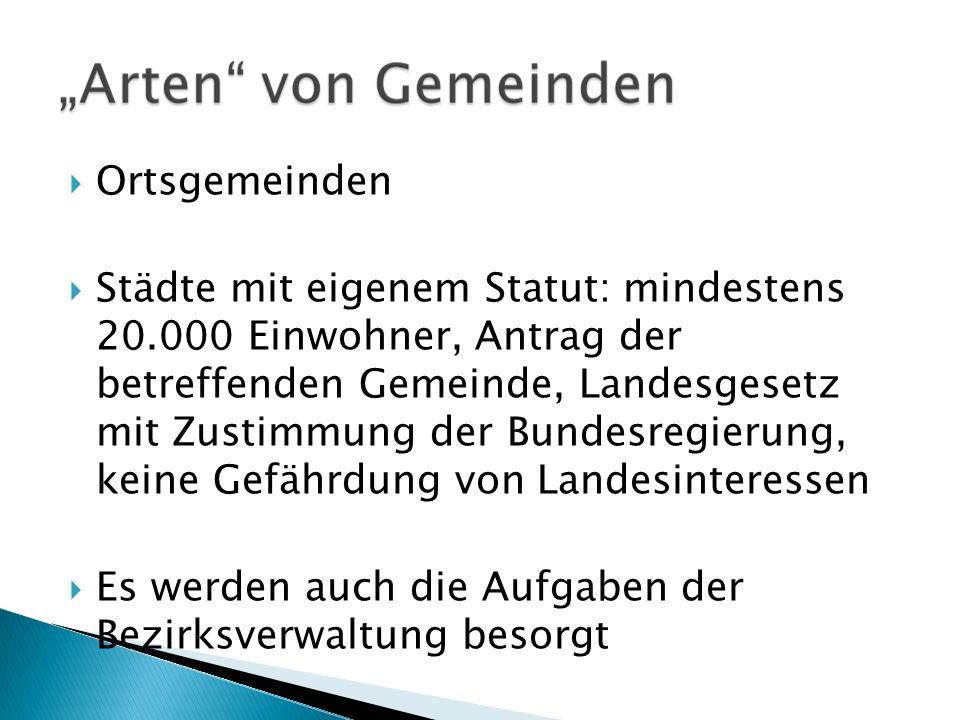 Ortsgemeinden Städte mit eigenem Statut: mindestens 20.000 Einwohner, Antrag der betreffenden Gemeinde, Landesgesetz mit Zustimmung der Bundesregierun