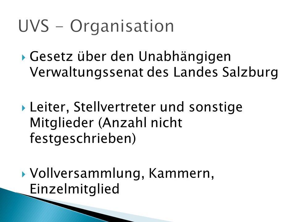 Gesetz über den Unabhängigen Verwaltungssenat des Landes Salzburg Leiter, Stellvertreter und sonstige Mitglieder (Anzahl nicht festgeschrieben) Vollve