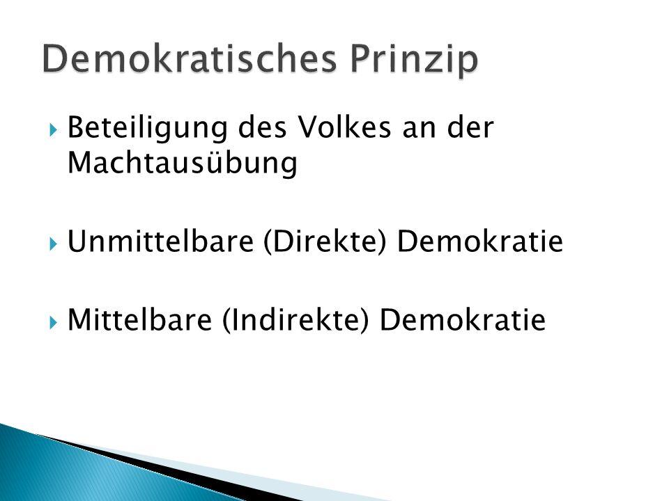 Beteiligung des Volkes an der Machtausübung Unmittelbare (Direkte) Demokratie Mittelbare (Indirekte) Demokratie