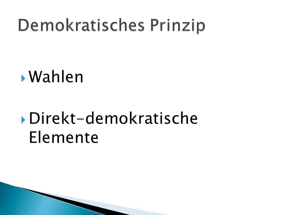 Wahlen Direkt-demokratische Elemente