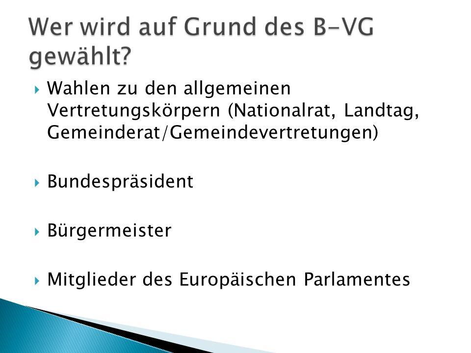 Wahlen zu den allgemeinen Vertretungskörpern (Nationalrat, Landtag, Gemeinderat/Gemeindevertretungen) Bundespräsident Bürgermeister Mitglieder des Eur