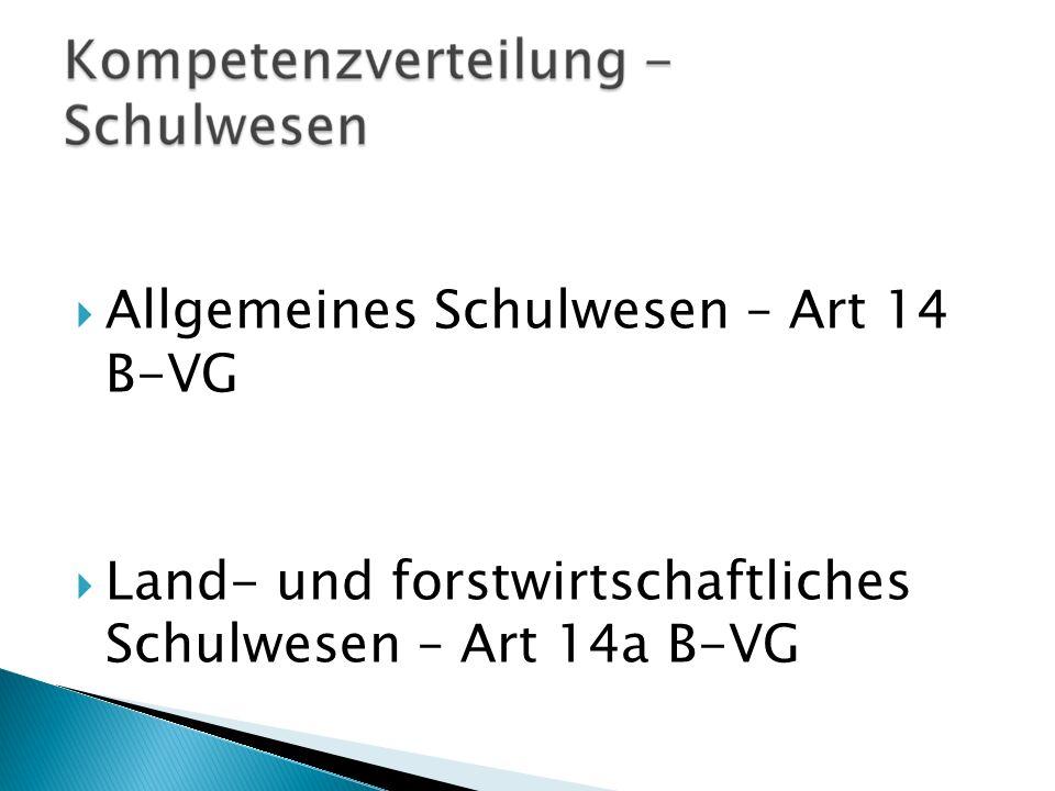 Allgemeines Schulwesen – Art 14 B-VG Land- und forstwirtschaftliches Schulwesen – Art 14a B-VG