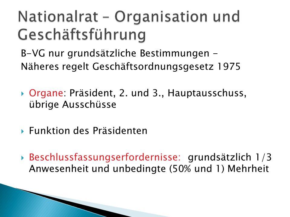 B-VG nur grundsätzliche Bestimmungen - Näheres regelt Geschäftsordnungsgesetz 1975 Organe: Präsident, 2. und 3., Hauptausschuss, übrige Ausschüsse Fun