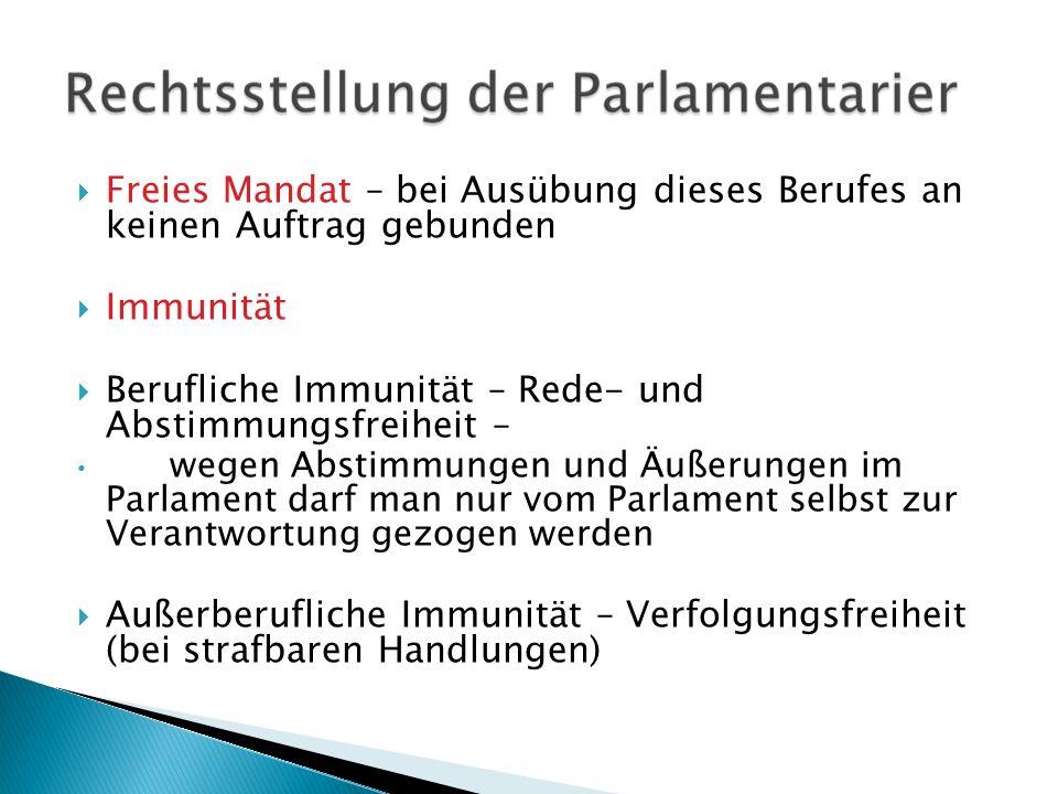 Freies Mandat – bei Ausübung dieses Berufes an keinen Auftrag gebunden Immunität Berufliche Immunität – Rede- und Abstimmungsfreiheit – wegen Abstimmu