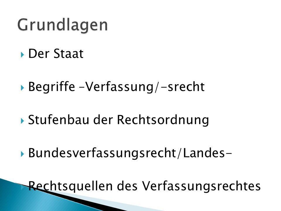 Verfassung, Grundprinzipien, B-VG, BVG, L-VG Einfache Gesetze, BundesG, LandesG Verordnungen Bescheide/ Urteile, Beschlüsse