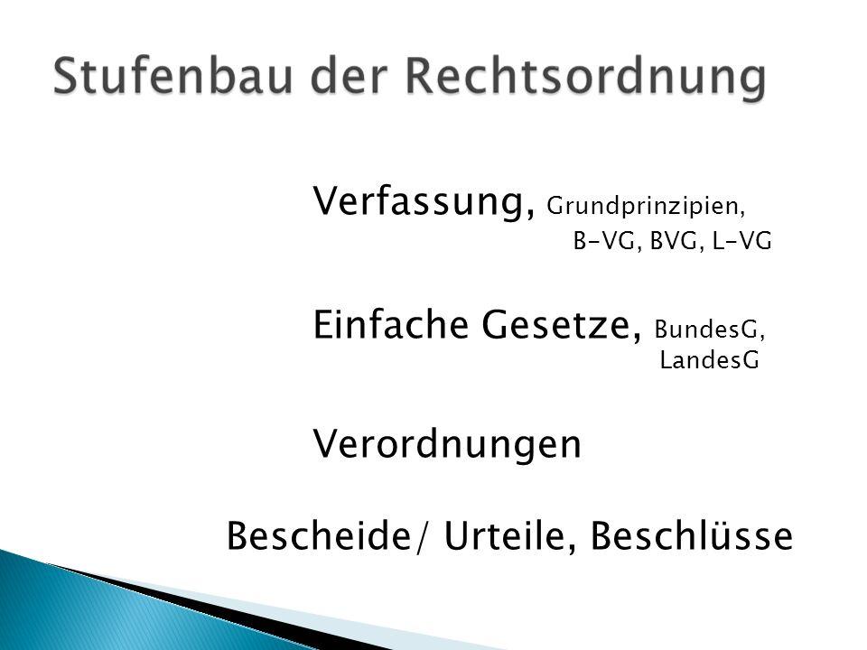 Bedarf nach bundesweit einheitlichen Vorschriften – nur in den im B-VG explizit genannten Fällen (Bund darf regeln) Beispiel: Art 11 Abs 2 B-VG AVG, VStG, VVG