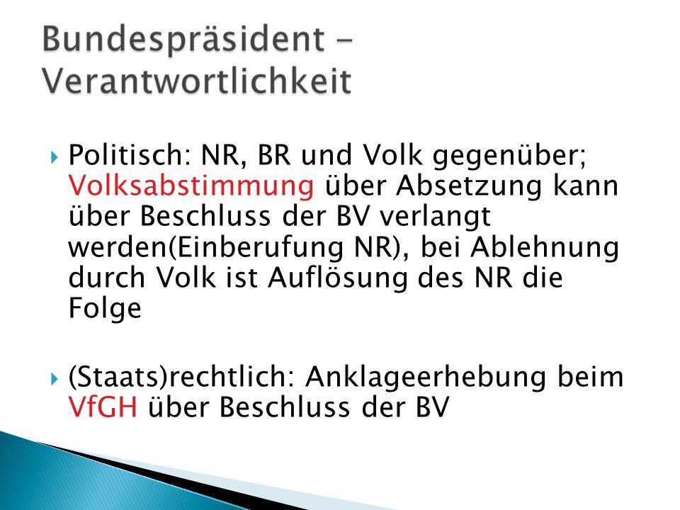 Politisch: NR, BR und Volk gegenüber; Volksabstimmung über Absetzung kann über Beschluss der BV verlangt werden(Einberufung NR), bei Ablehnung durch V