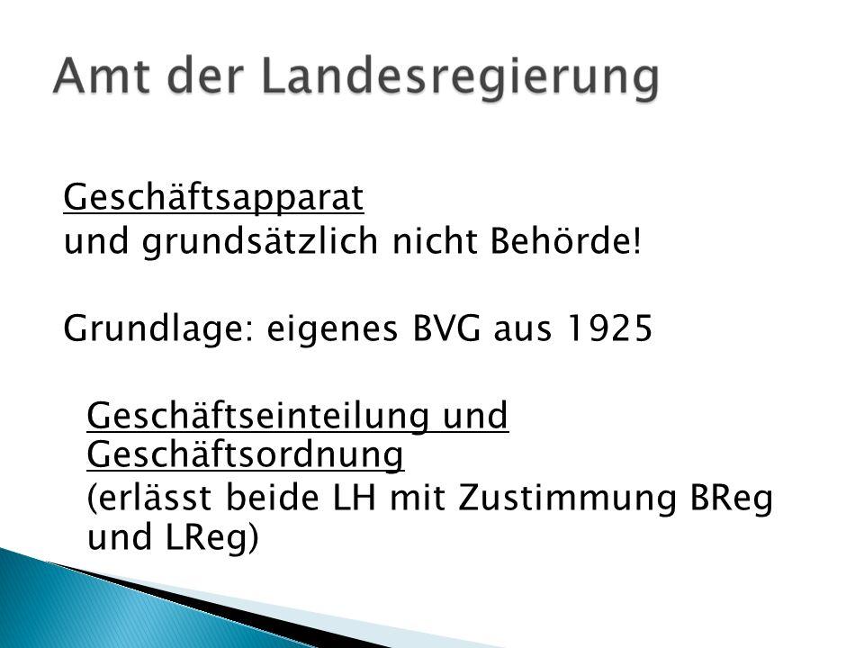Geschäftsapparat und grundsätzlich nicht Behörde! Grundlage: eigenes BVG aus 1925 Geschäftseinteilung und Geschäftsordnung (erlässt beide LH mit Zusti
