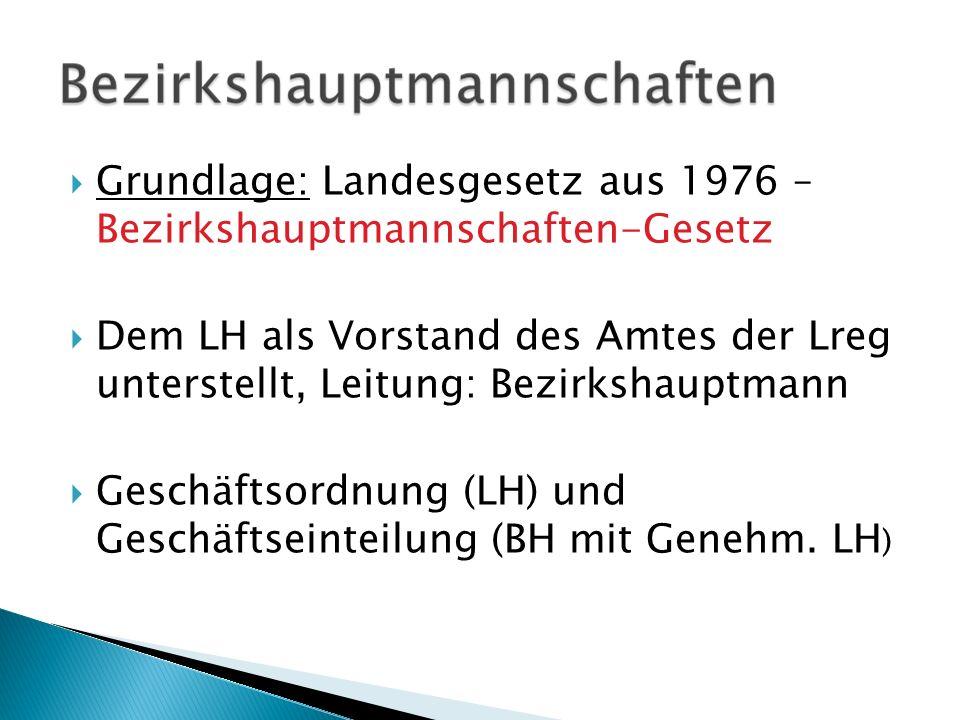 Grundlage: Landesgesetz aus 1976 – Bezirkshauptmannschaften-Gesetz Dem LH als Vorstand des Amtes der Lreg unterstellt, Leitung: Bezirkshauptmann Gesch