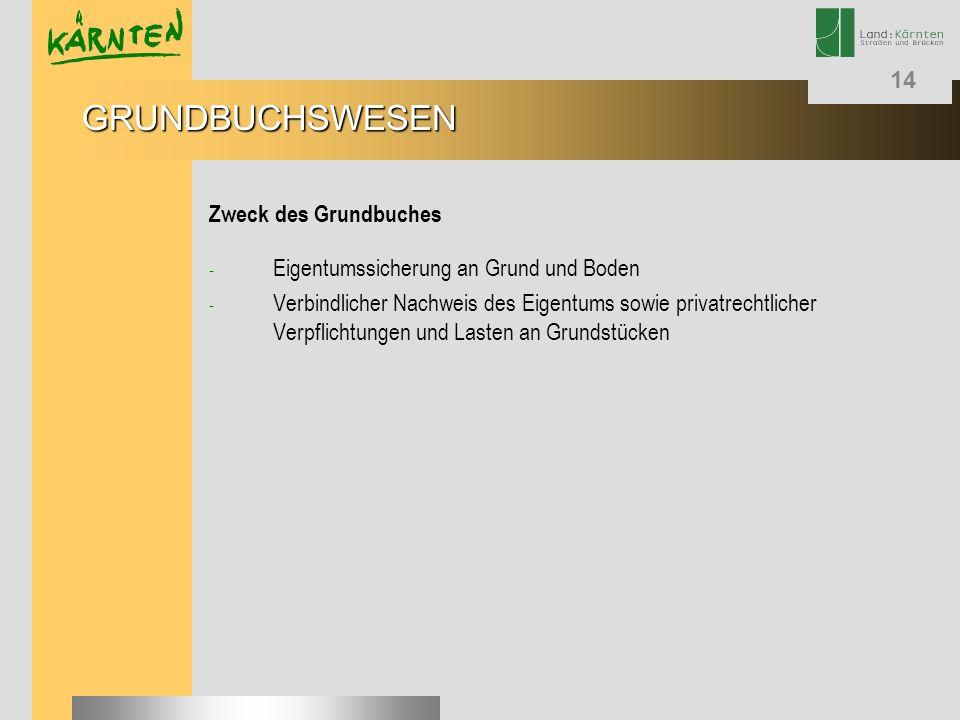 14 Zweck des Grundbuches - Eigentumssicherung an Grund und Boden - Verbindlicher Nachweis des Eigentums sowie privatrechtlicher Verpflichtungen und La