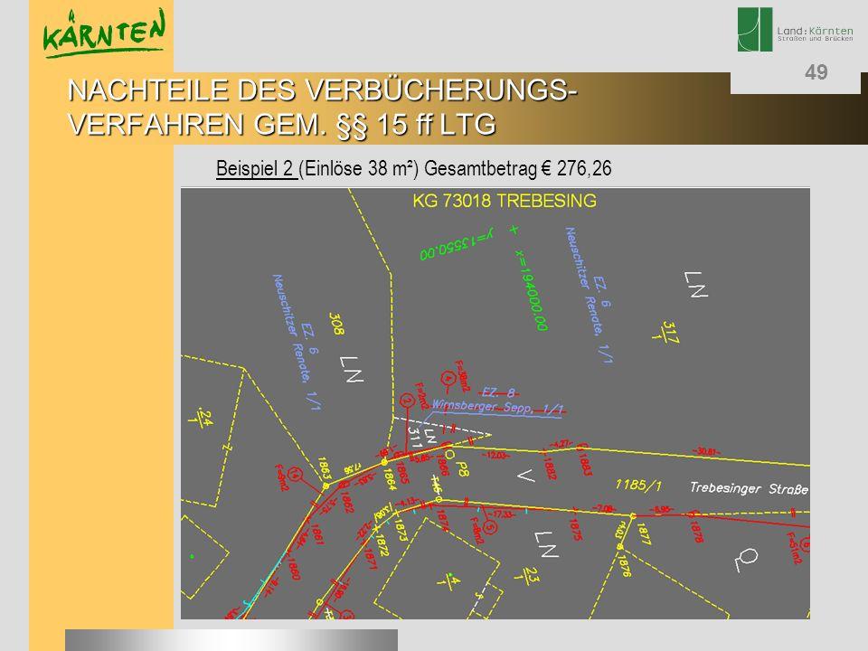 49 Beispiel 2 (Einlöse 38 m²) Gesamtbetrag 276,26 NACHTEILE DES VERBÜCHERUNGS- VERFAHREN GEM. §§ 15 ff LTG