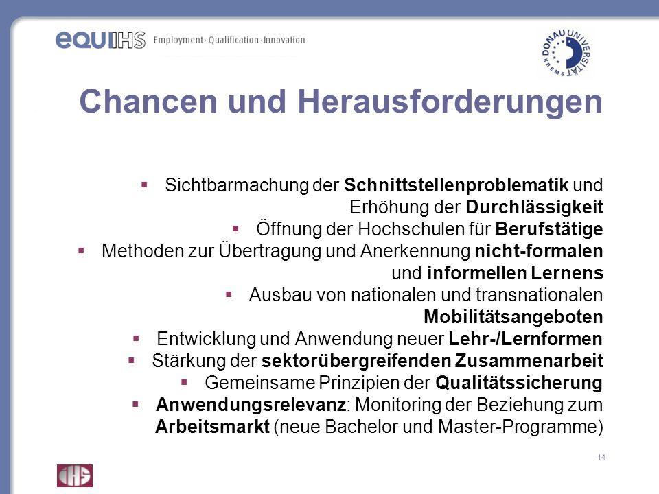 14 Chancen und Herausforderungen Sichtbarmachung der Schnittstellenproblematik und Erhöhung der Durchlässigkeit Öffnung der Hochschulen für Berufstäti
