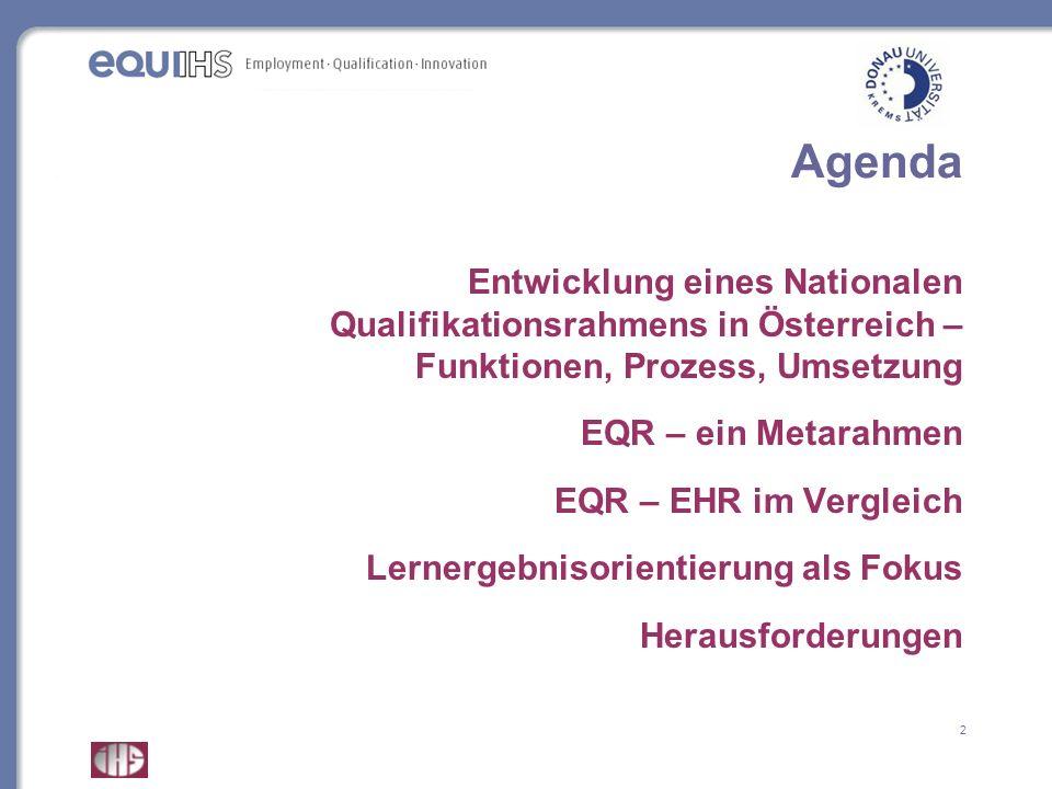 2 Agenda Entwicklung eines Nationalen Qualifikationsrahmens in Österreich – Funktionen, Prozess, Umsetzung EQR – ein Metarahmen EQR – EHR im Vergleich