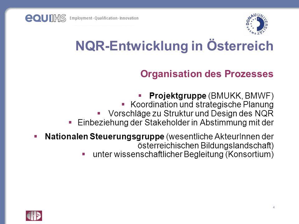 4 NQR-Entwicklung in Österreich Organisation des Prozesses Projektgruppe (BMUKK, BMWF) Koordination und strategische Planung Vorschläge zu Struktur un