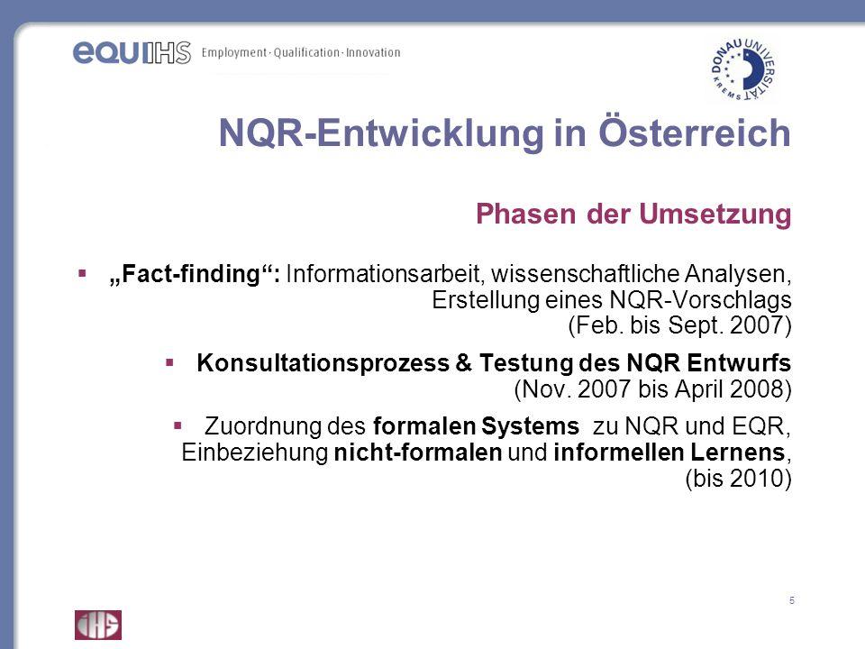 5 NQR-Entwicklung in Österreich Phasen der Umsetzung Fact-finding: Informationsarbeit, wissenschaftliche Analysen, Erstellung eines NQR-Vorschlags (Fe