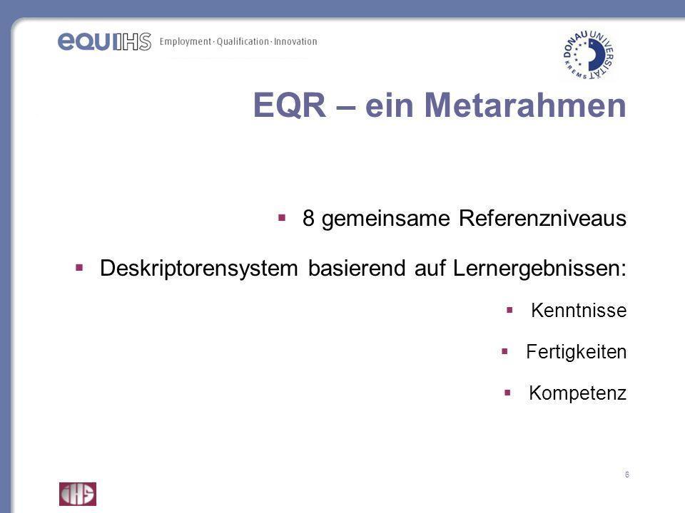 6 EQR – ein Metarahmen 8 gemeinsame Referenzniveaus Deskriptorensystem basierend auf Lernergebnissen: Kenntnisse Fertigkeiten Kompetenz