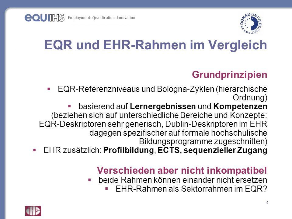 9 EQR und EHR-Rahmen im Vergleich Grundprinzipien EQR-Referenzniveaus und Bologna-Zyklen (hierarchische Ordnung) basierend auf Lernergebnissen und Kom