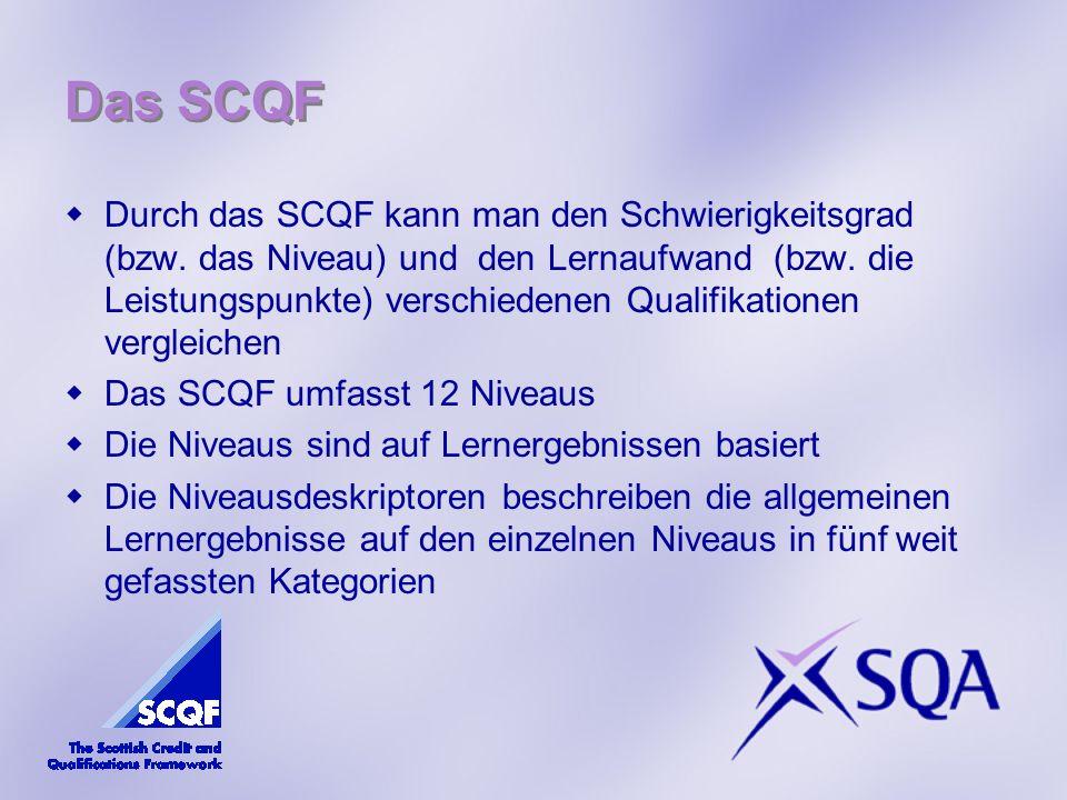 Das SCQF Durch das SCQF kann man den Schwierigkeitsgrad (bzw.
