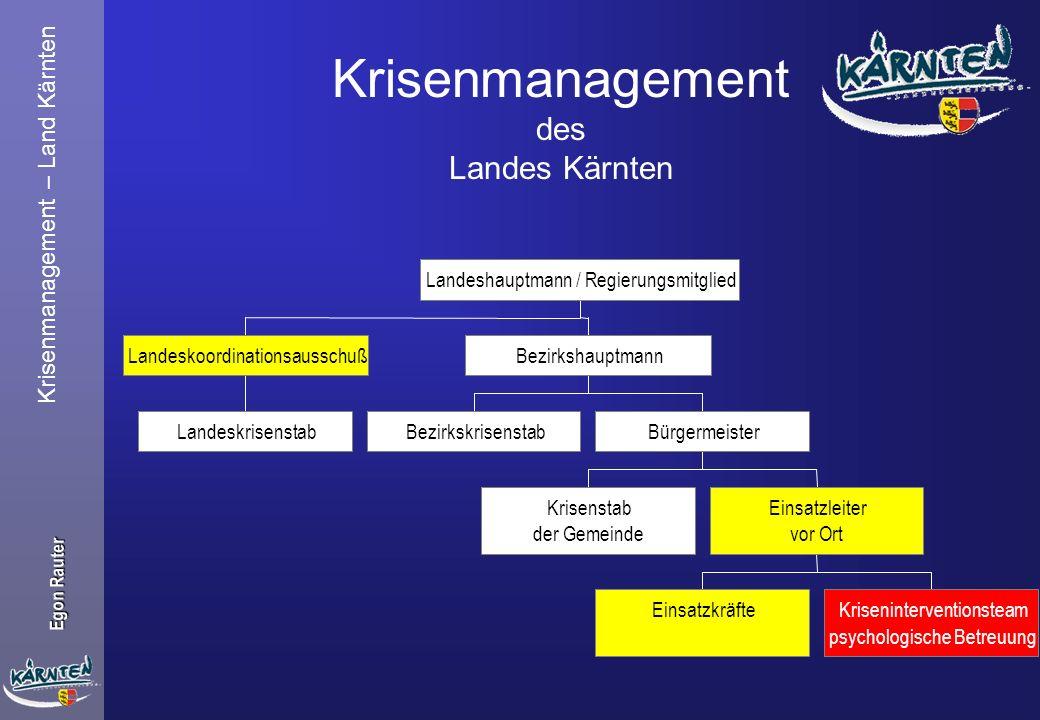 Krisenmanagement – Land Kärnten Egon Rauter Krisenmanagement Territoriale Gliederung Einwohner: 560.000 Bezirke: 8 Gemeinden: 132