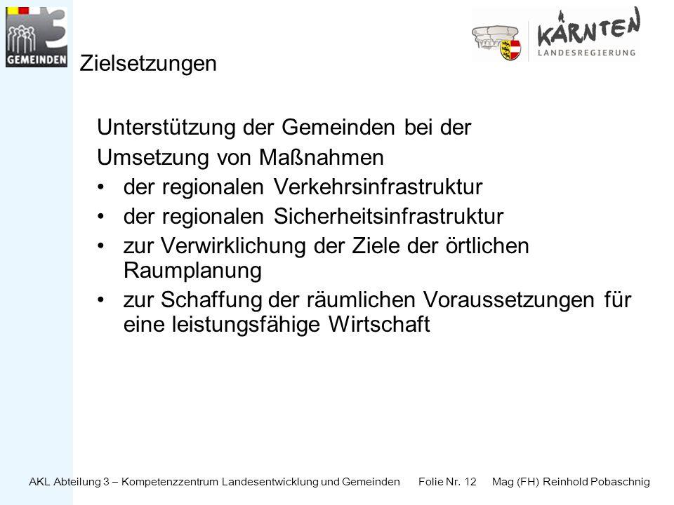 AKL Abteilung 3 – Kompetenzzentrum Landesentwicklung und Gemeinden Folie Nr. 12 Mag (FH) Reinhold Pobaschnig Zielsetzungen Unterstützung der Gemeinden