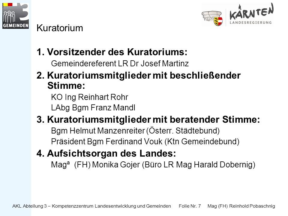 AKL Abteilung 3 – Kompetenzzentrum Landesentwicklung und Gemeinden Folie Nr. 7 Mag (FH) Reinhold Pobaschnig Kuratorium 1. Vorsitzender des Kuratoriums