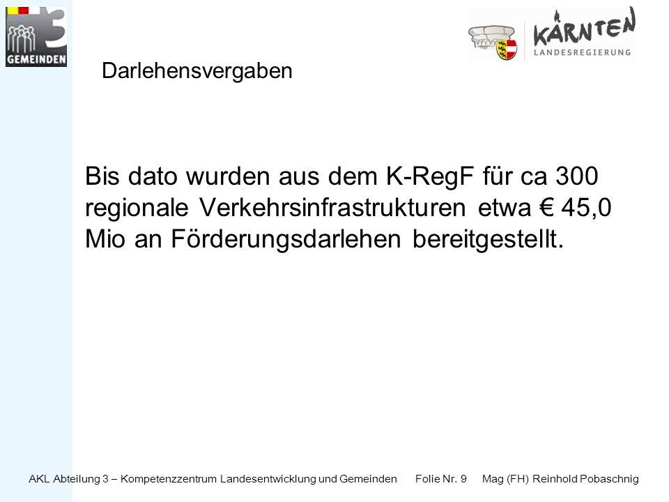 AKL Abteilung 3 – Kompetenzzentrum Landesentwicklung und Gemeinden Folie Nr. 9 Mag (FH) Reinhold Pobaschnig Darlehensvergaben Bis dato wurden aus dem