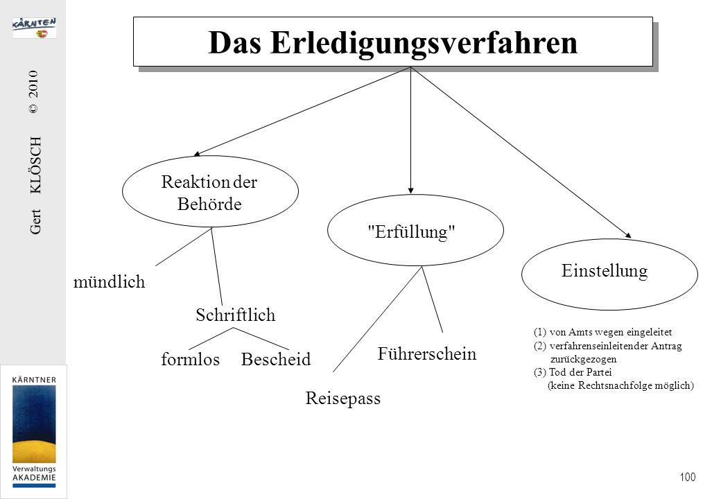 Gert KLÖSCH © 2010 100 Reaktion der Behörde mündlich Schriftlich formlos Bescheid