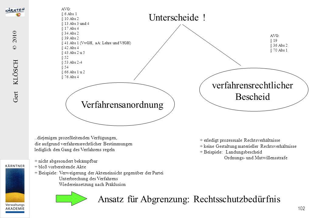 Gert KLÖSCH © 2010 102 Unterscheide ! Verfahrensanordnung verfahrensrechtlicher Bescheid..diejenigen prozeßleitenden Verfügungen, die aufgrund verfahr