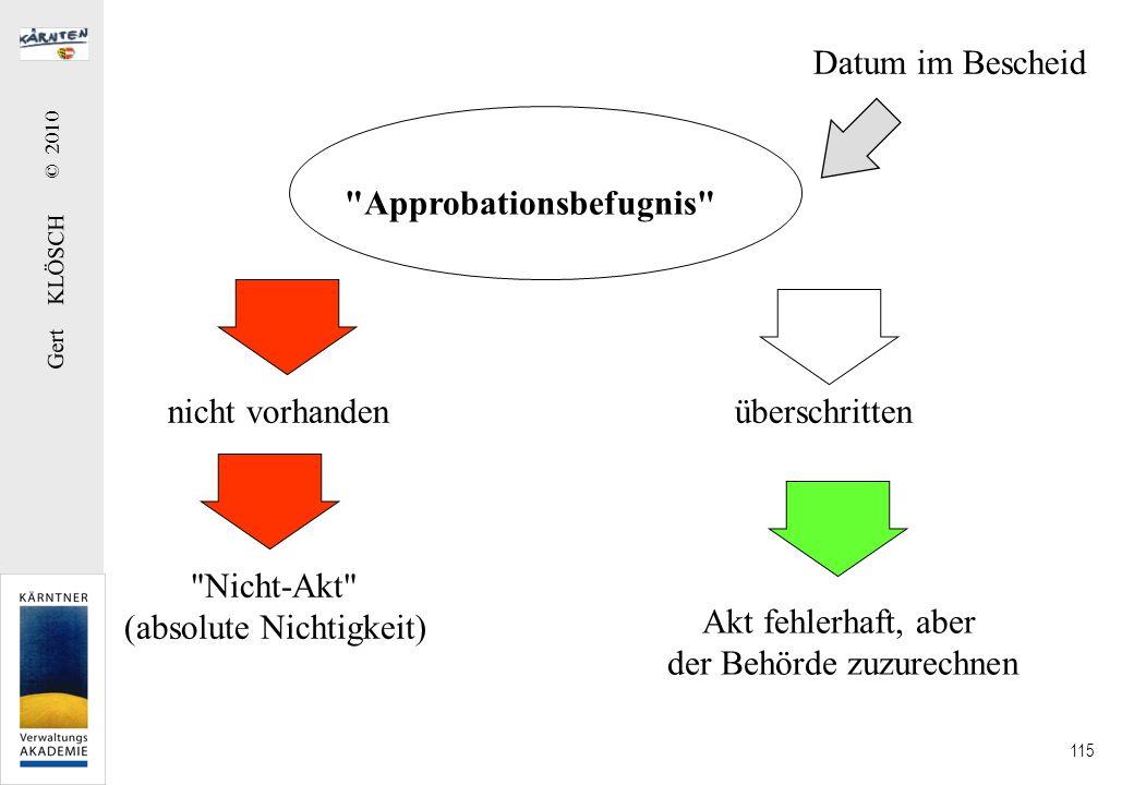 Gert KLÖSCH © 2010 115