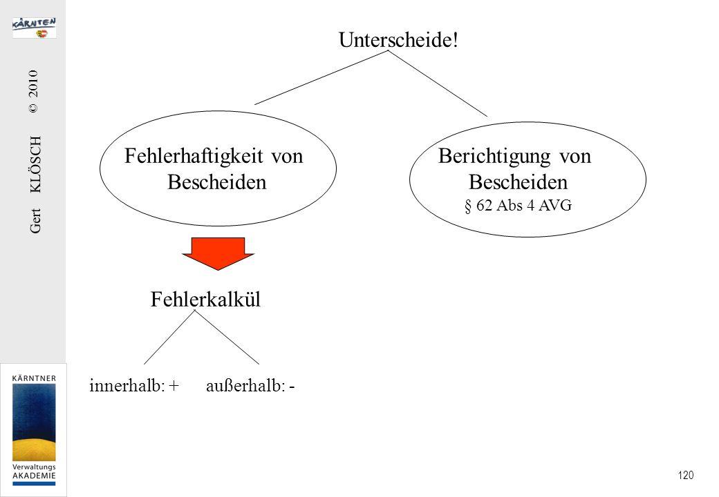 Gert KLÖSCH © 2010 120 Unterscheide! Fehlerhaftigkeit von Bescheiden Berichtigung von Bescheiden § 62 Abs 4 AVG Fehlerkalkül innerhalb: + außerhalb: -