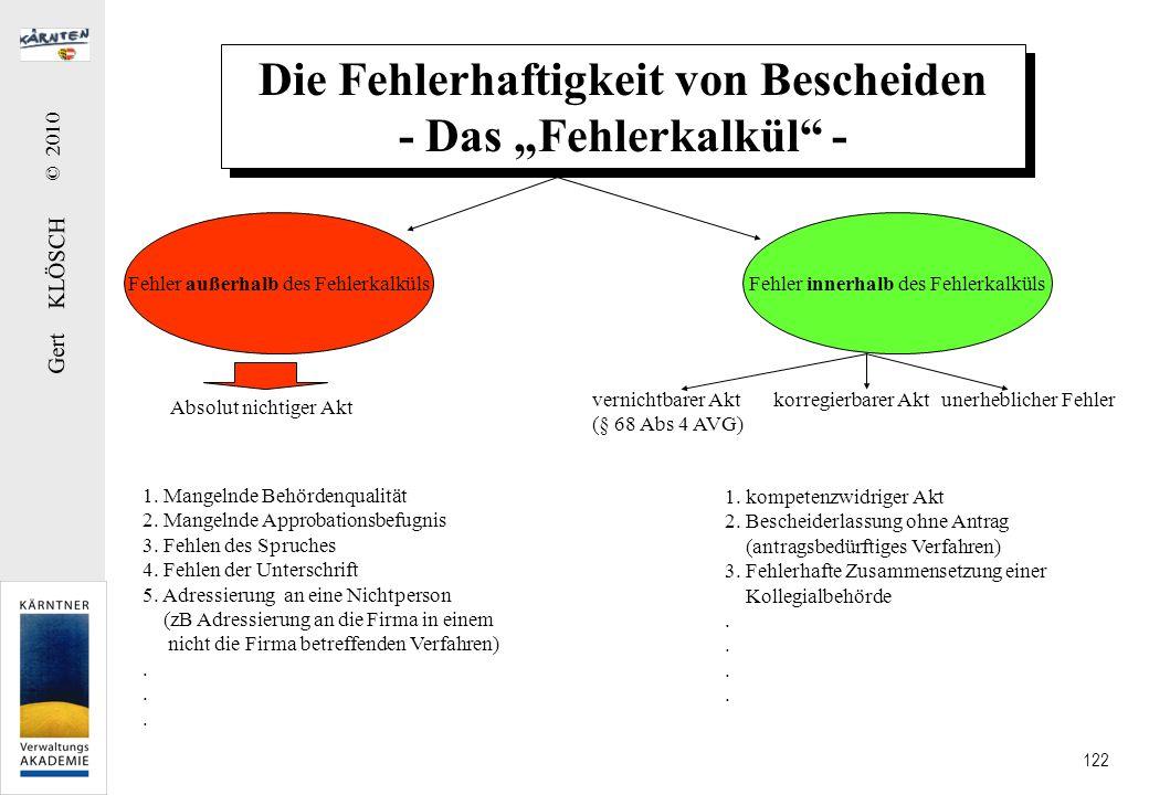 Gert KLÖSCH © 2010 122 Die Fehlerhaftigkeit von Bescheiden - Das Fehlerkalkül - Die Fehlerhaftigkeit von Bescheiden - Das Fehlerkalkül - Fehler außerh