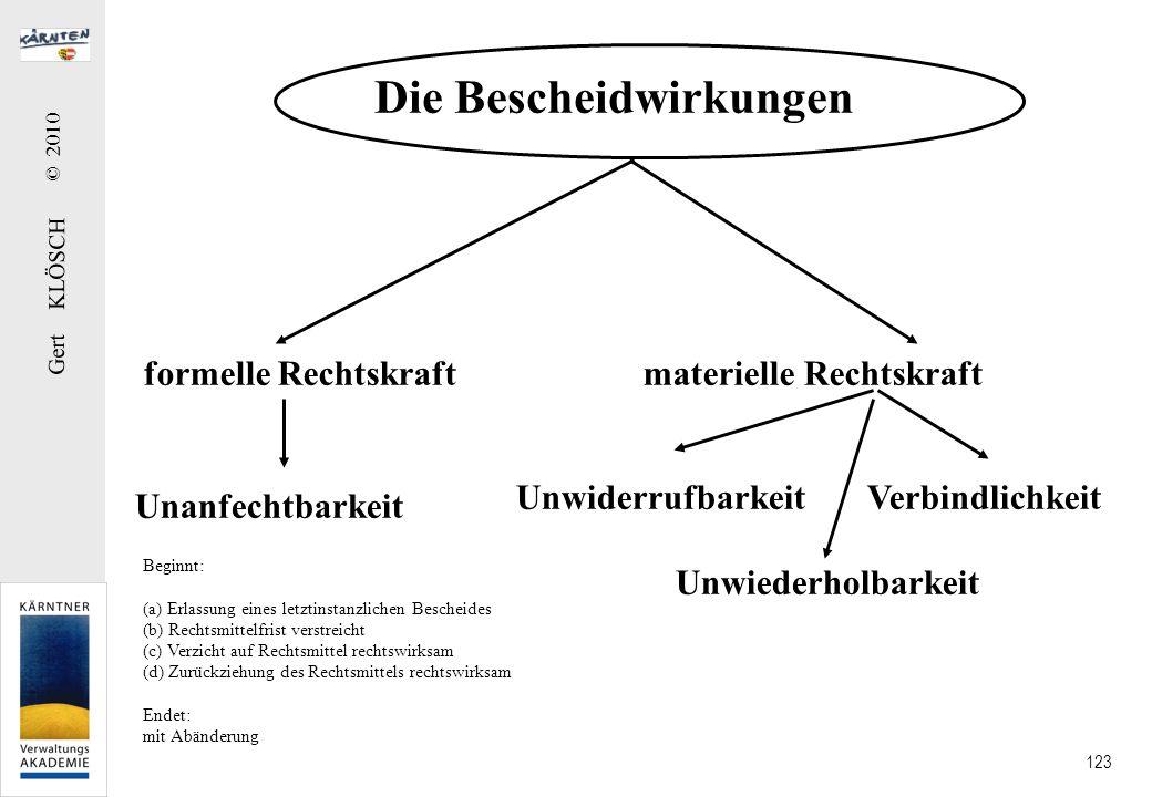 Gert KLÖSCH © 2010 123 Die Bescheidwirkungen formelle Rechtskraft materielle Rechtskraft Unanfechtbarkeit Unwiderrufbarkeit Verbindlichkeit Unwiederho